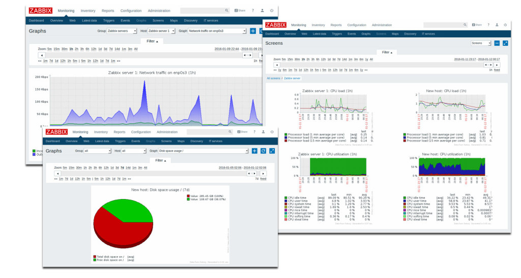 zabbix-screenshots